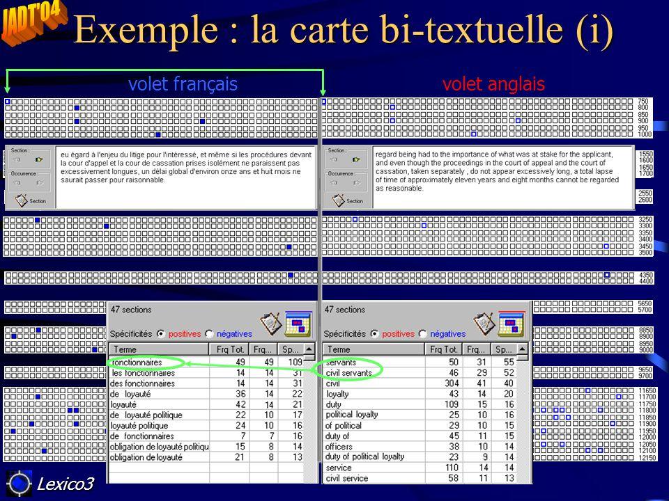Exemple : la carte bi-textuelle (i) Lexico3 volet françaisvolet anglais fonctionnaires