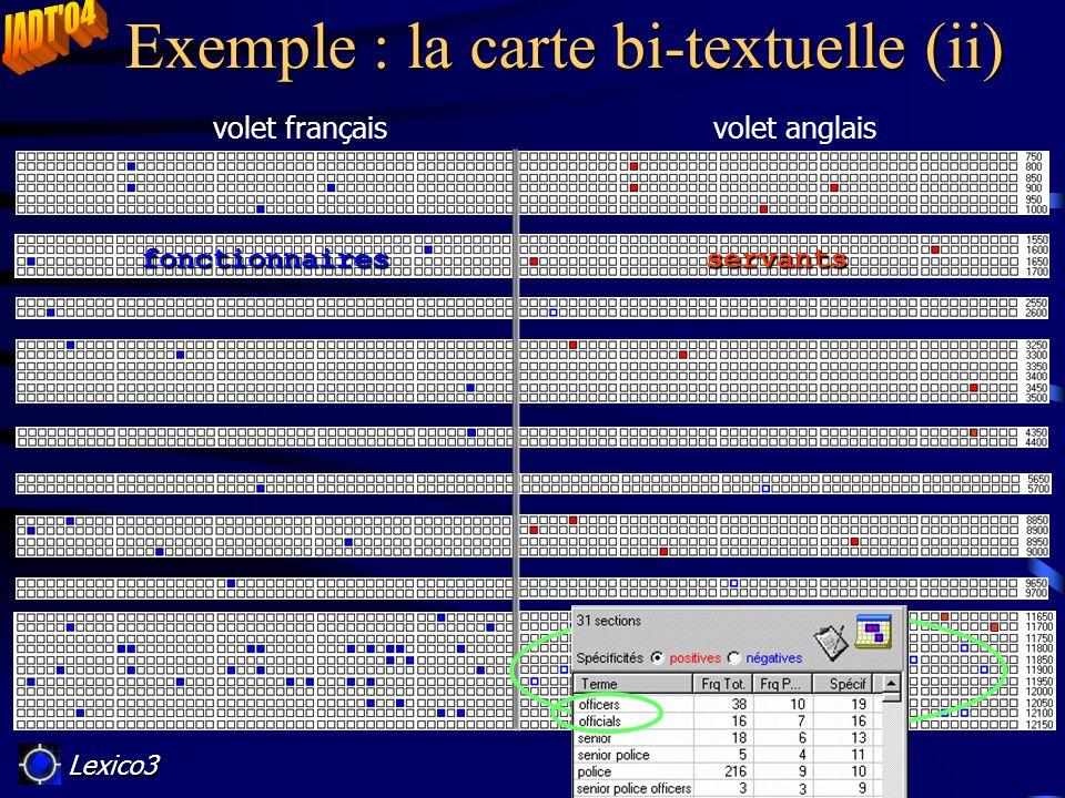 Exemple : la carte bi-textuelle (ii) volet françaisvolet anglais fonctionnairesservants Lexico3