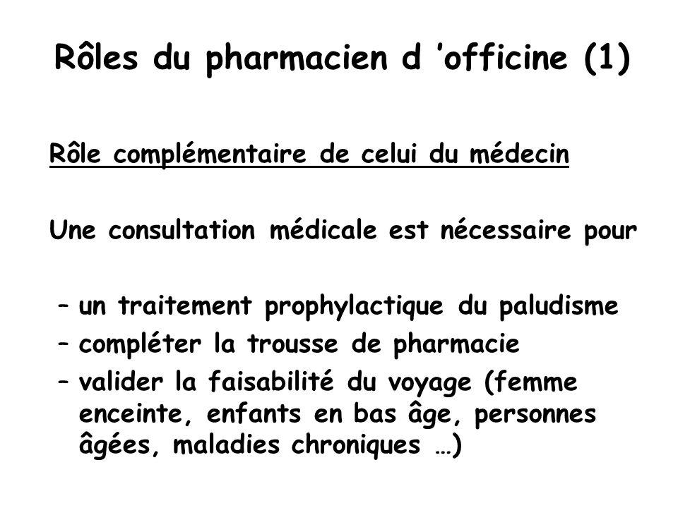 Rôles du pharmacien d 'officine (1) Rôle complémentaire de celui du médecin Une consultation médicale est nécessaire pour –un traitement prophylactique du paludisme –compléter la trousse de pharmacie –valider la faisabilité du voyage (femme enceinte, enfants en bas âge, personnes âgées, maladies chroniques …)