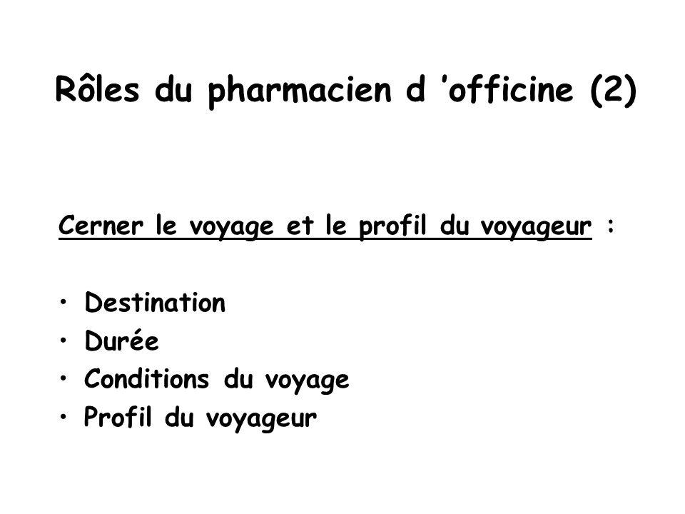 Rôles du pharmacien d 'officine (2) Cerner le voyage et le profil du voyageur : Destination Durée Conditions du voyage Profil du voyageur
