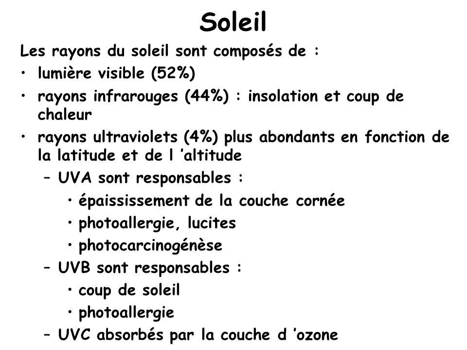 Soleil Les rayons du soleil sont composés de : lumière visible (52%) rayons infrarouges (44%) : insolation et coup de chaleur rayons ultraviolets (4%) plus abondants en fonction de la latitude et de l 'altitude –UVA sont responsables : épaississement de la couche cornée photoallergie, lucites photocarcinogénèse –UVB sont responsables : coup de soleil photoallergie –UVC absorbés par la couche d 'ozone