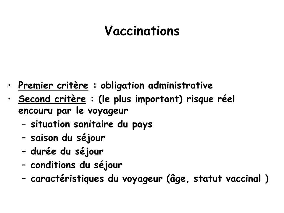Vaccinations Premier critère : obligation administrative Second critère : (le plus important) risque réel encouru par le voyageur –situation sanitaire du pays –saison du séjour –durée du séjour –conditions du séjour –caractéristiques du voyageur (âge, statut vaccinal )