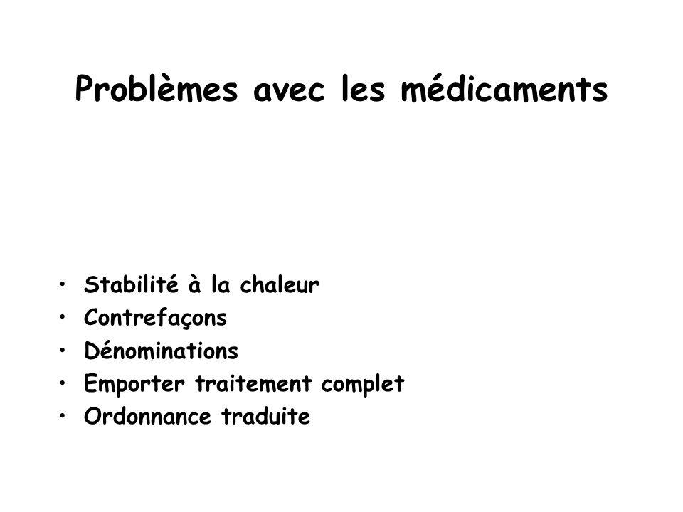 Problèmes avec les médicaments Stabilité à la chaleur Contrefaçons Dénominations Emporter traitement complet Ordonnance traduite