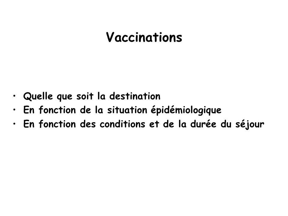 Vaccinations Quelle que soit la destination En fonction de la situation épidémiologique En fonction des conditions et de la durée du séjour