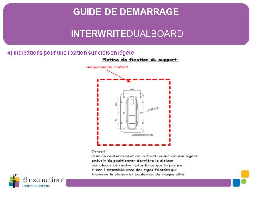 4) Indications pour une fixation sur cloison légère GUIDE DE DEMARRAGE INTERWRITEDUALBOARD