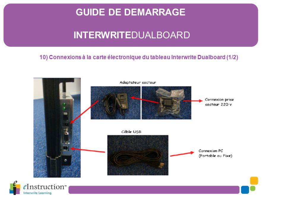 10) Connexions à la carte électronique du tableau Interwrite Dualboard (1/2) GUIDE DE DEMARRAGE INTERWRITEDUALBOARD