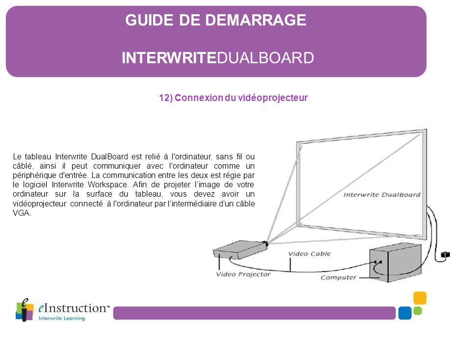 12) Connexion du vidéoprojecteur Le tableau Interwrite DualBoard est relié à l'ordinateur, sans fil ou câblé, ainsi il peut communiquer avec l'ordinat
