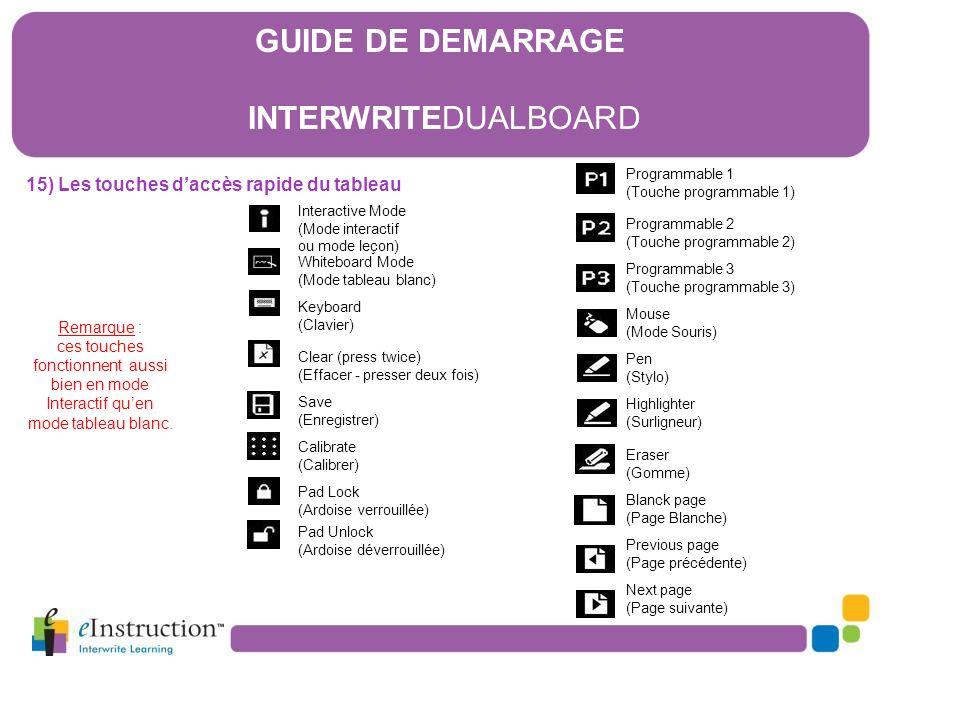Interactive Mode (Mode interactif ou mode leçon) Whiteboard Mode (Mode tableau blanc) Keyboard (Clavier) Clear (press twice) (Effacer - presser deux f
