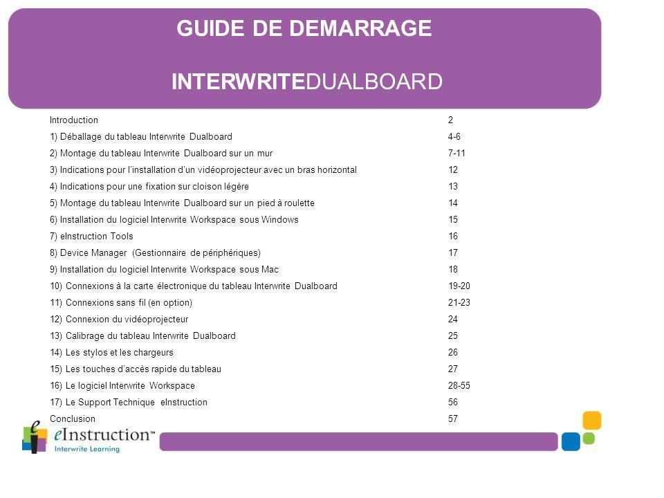 Introduction2 1) Déballage du tableau Interwrite Dualboard 4-6 2) Montage du tableau Interwrite Dualboard sur un mur7-11 3) Indications pour l'install