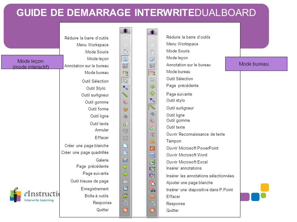 Mode leçon (mode interactif) Mode bureau Réduire la barre d'outils Menu Workspace Mode Souris Mode leçon Annotation sur le bureau Mode bureau Outil Sé