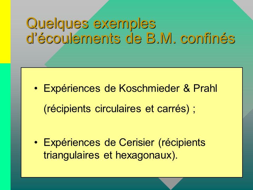 Quelques exemples d'écoulements de B.M. confinés Expériences de Koschmieder & Prahl (récipients circulaires et carrés) ; Expériences de Cerisier (réci