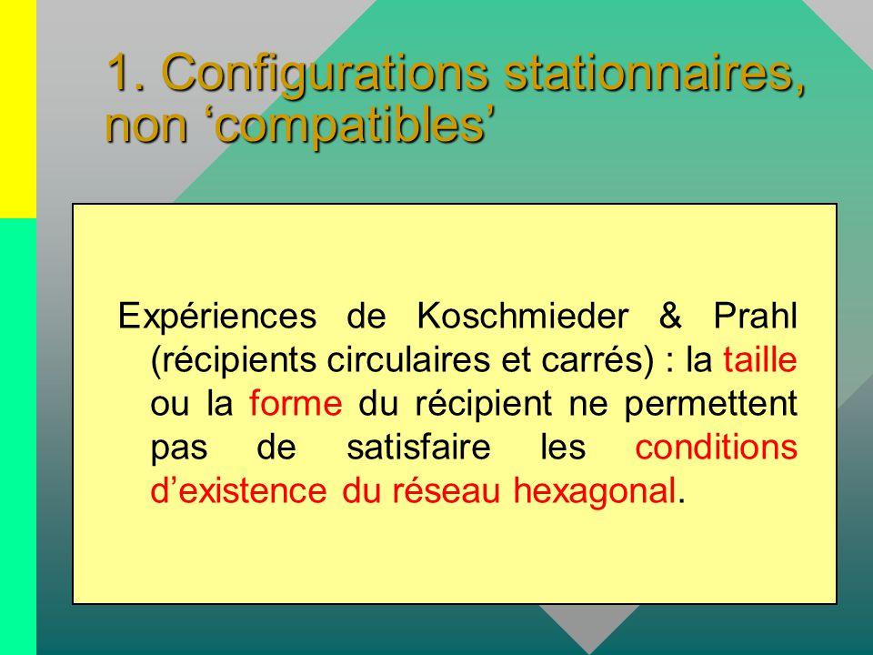 1. Configurations stationnaires, non 'compatibles' Expériences de Koschmieder & Prahl (récipients circulaires et carrés) : la taille ou la forme du ré