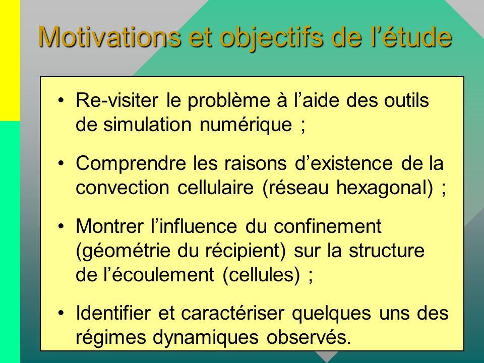 Motivations et objectifs de l'étude Re-visiter le problème à l'aide des outils de simulation numérique ; Comprendre les raisons d'existence de la conv