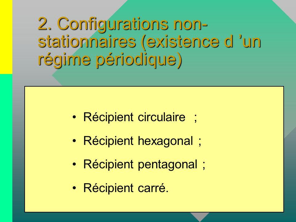2. Configurations non- stationnaires (existence d 'un régime périodique) Récipient circulaire ; Récipient hexagonal ; Récipient pentagonal ; Récipient