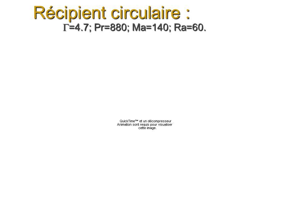 Récipient circulaire :  =4.7; Pr=880; Ma=140; Ra=60.