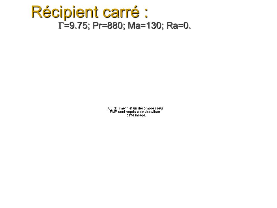 Récipient carré :  =9.75; Pr=880; Ma=130; Ra=0.