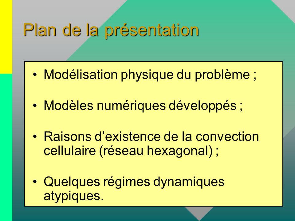 Plan de la présentation Modélisation physique du problème ; Modèles numériques développés ; Raisons d'existence de la convection cellulaire (réseau hexagonal) ; Quelques régimes dynamiques atypiques.