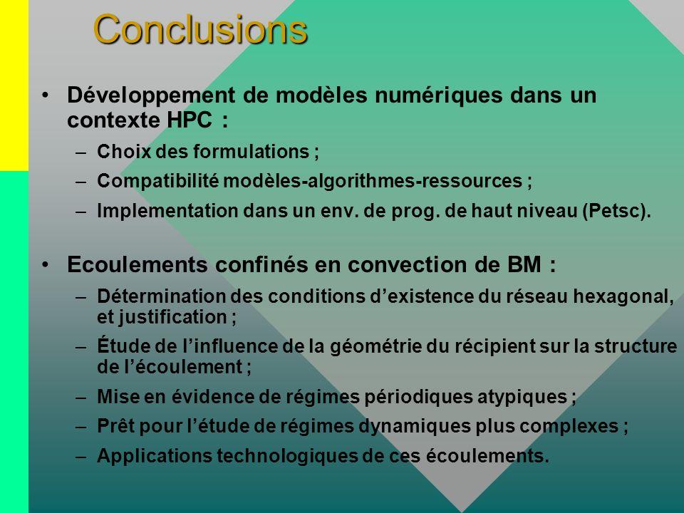 Conclusions Développement de modèles numériques dans un contexte HPC : – –Choix des formulations ; – –Compatibilité modèles-algorithmes-ressources ; – –Implementation dans un env.