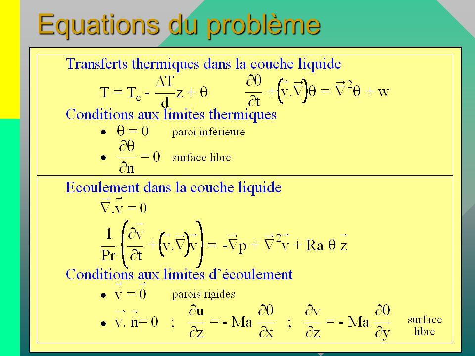 Equations du problème
