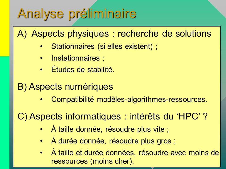 Analyse préliminaire A)Aspects physiques : recherche de solutions Stationnaires (si elles existent) ; Instationnaires ; Études de stabilité. B) Aspect