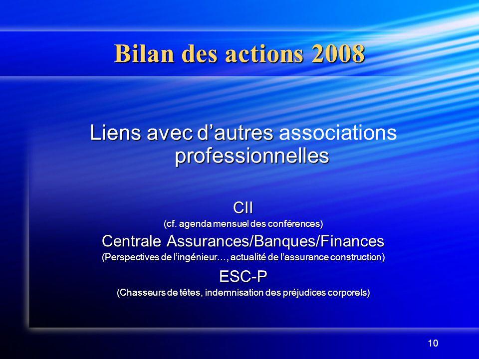 10 Bilan des actions 2008 Liens avec d'autres professionnelles Liens avec d'autres associations professionnellesCII (cf. agenda mensuel des conférence