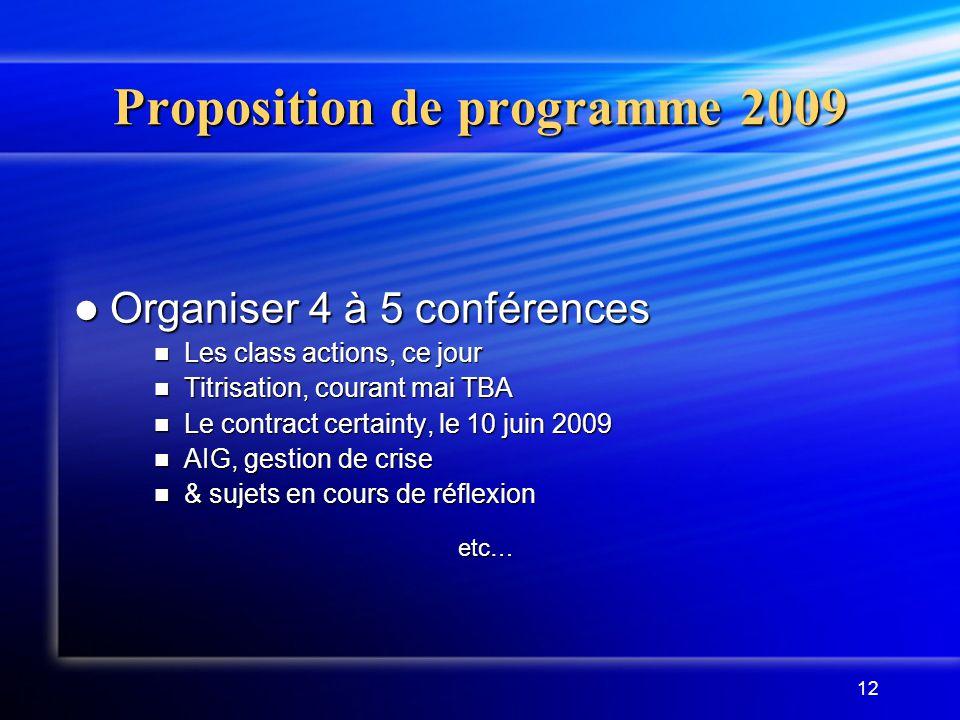 12 Proposition de programme 2009 Organiser 4 à 5 conférences Organiser 4 à 5 conférences Les class actions, ce jour Les class actions, ce jour Titrisa