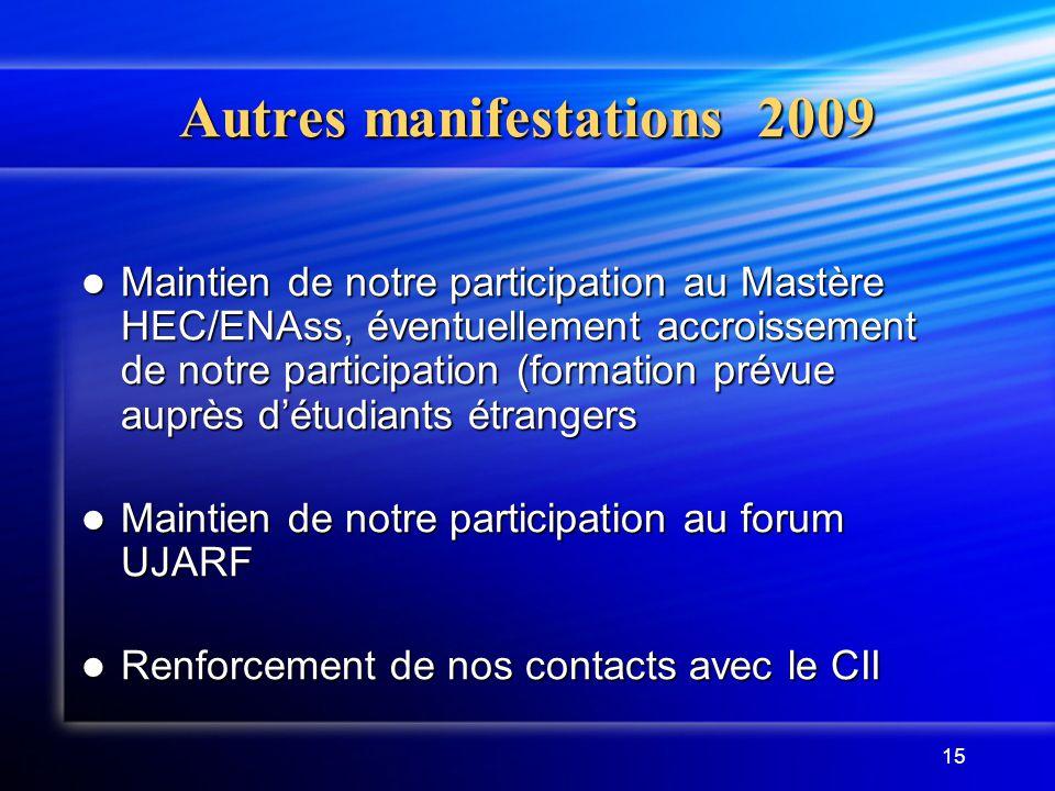 15 Autres manifestations 2009 Maintien de notre participation au Mastère HEC/ENAss, éventuellement accroissement de notre participation (formation pré