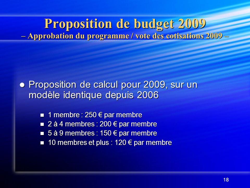 18 Proposition de budget 2009 – Approbation du programme / vote des cotisations 2009 – Proposition de calcul pour 2009, sur un modèle identique depuis