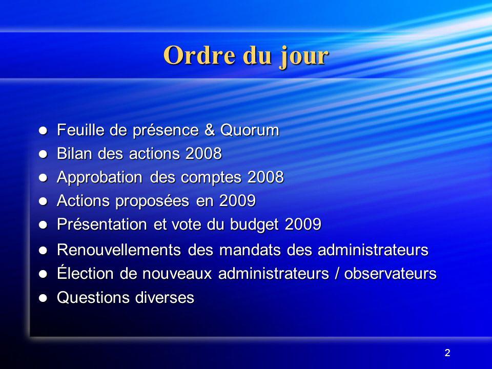 2 Ordre du jour Feuille de présence & Quorum Feuille de présence & Quorum Bilan des actions 2008 Bilan des actions 2008 Approbation des comptes 2008 A
