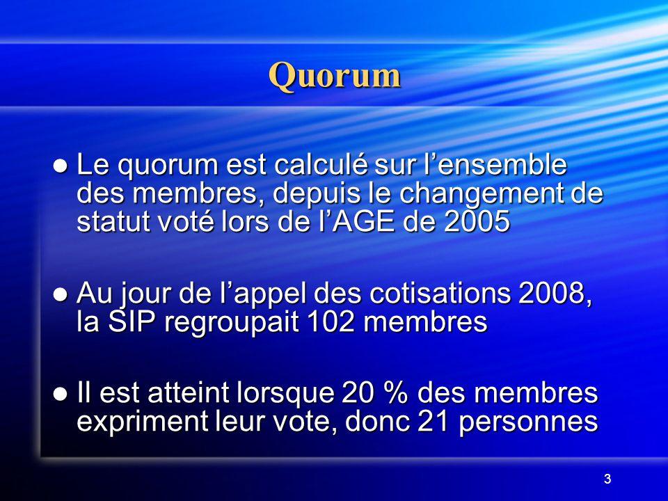 3 Quorum Le quorum est calculé sur l'ensemble des membres, depuis le changement de statut voté lors de l'AGE de 2005 Le quorum est calculé sur l'ensem