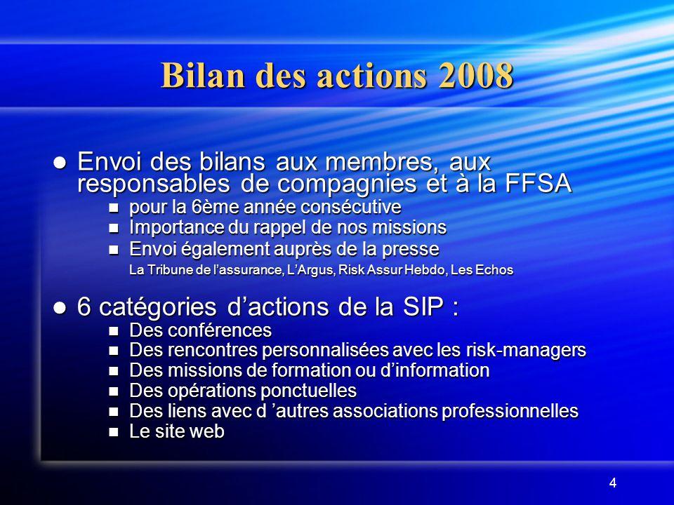 4 Bilan des actions 2008 Envoi des bilans aux membres, aux responsables de compagnies et à la FFSA Envoi des bilans aux membres, aux responsables de c