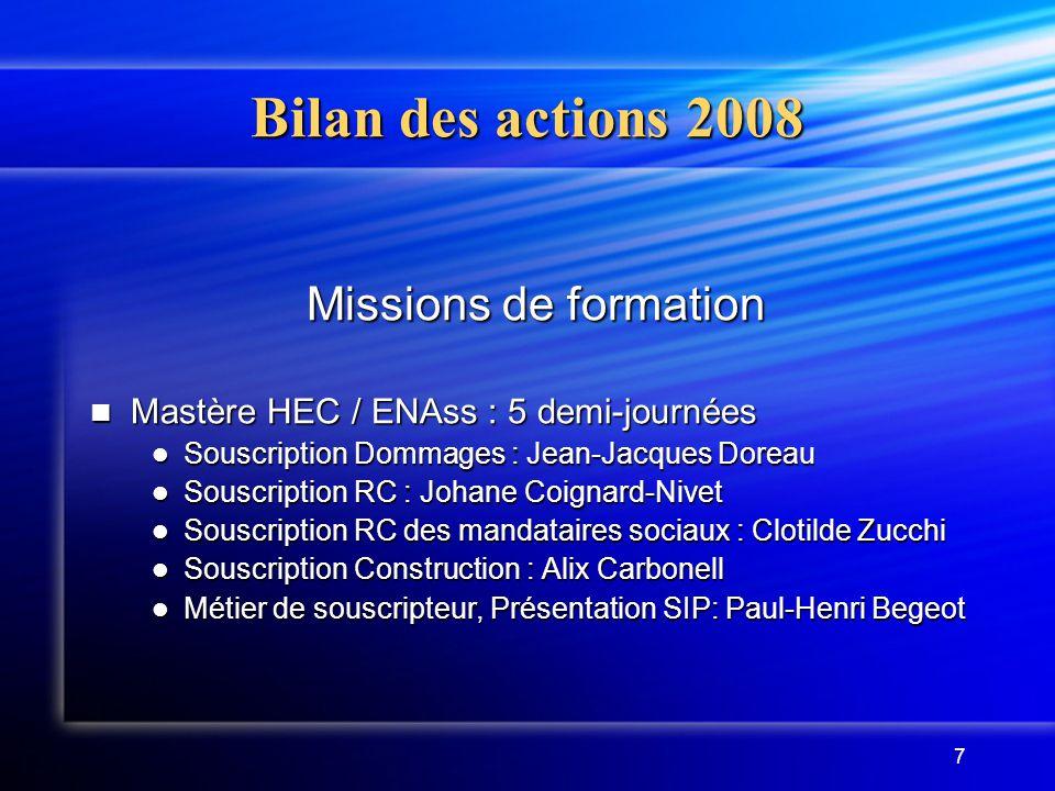 7 Bilan des actions 2008 Missions de formation Mastère HEC / ENAss : 5 demi-journées Mastère HEC / ENAss : 5 demi-journées Souscription Dommages : Jea