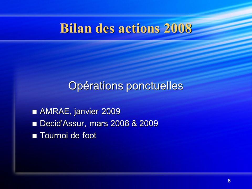 8 Bilan des actions 2008 Opérations ponctuelles AMRAE, janvier 2009 AMRAE, janvier 2009 Decid'Assur, mars 2008 & 2009 Decid'Assur, mars 2008 & 2009 To