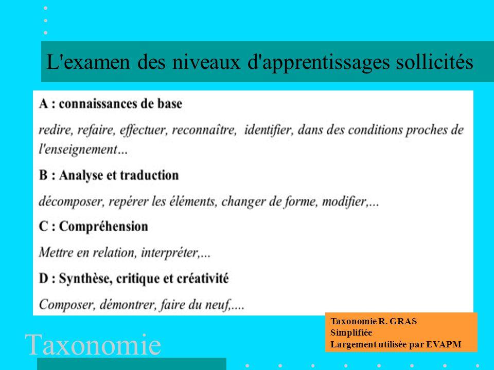 L examen des niveaux d apprentissages sollicités Taxonomie Taxonomie R.