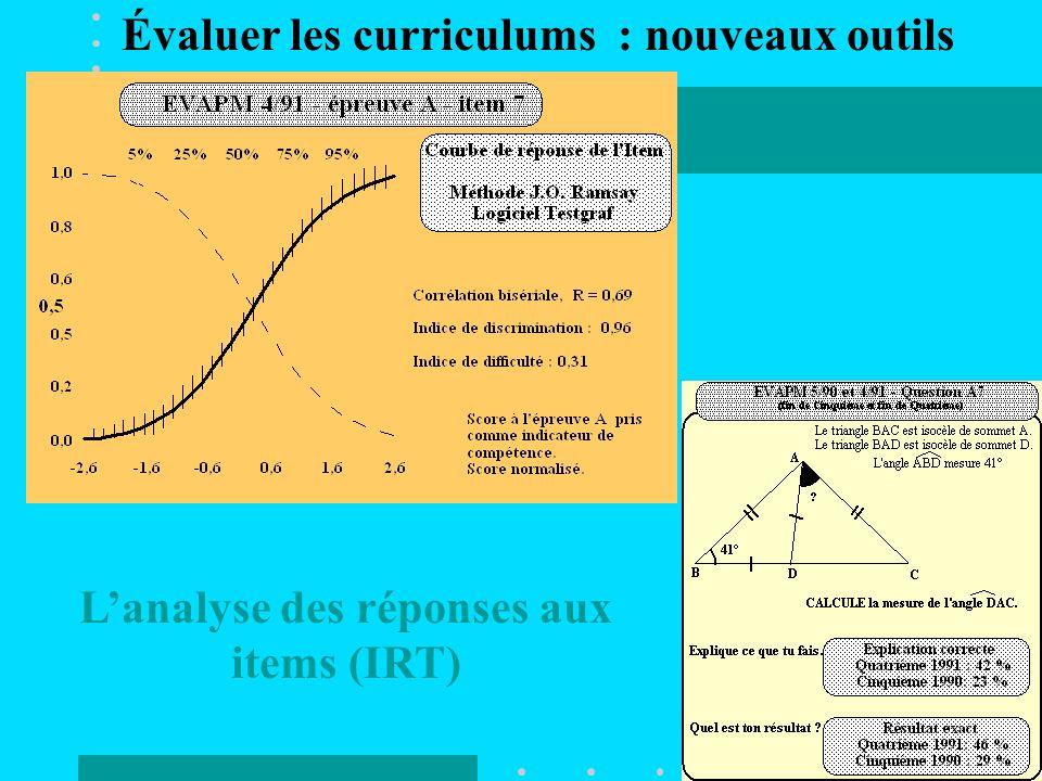 Évaluer les curriculums : nouveaux outils L'analyse des réponses aux items (IRT)