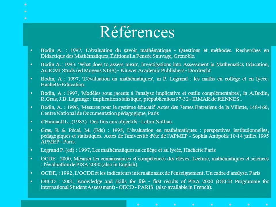 Références Bodin A.: 1997, L évaluation du savoir mathématique - Questions et méthodes.