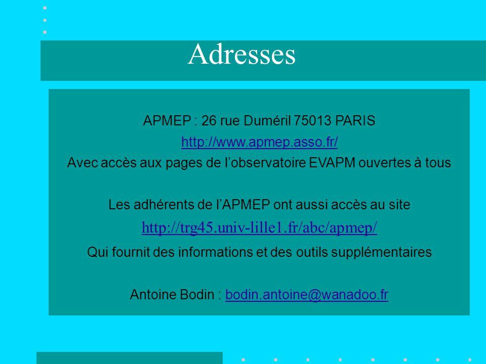 Adresses APMEP : 26 rue Duméril 75013 PARIS http://www.apmep.asso.fr/ Avec accès aux pages de l'observatoire EVAPM ouvertes à tous Les adhérents de l'APMEP ont aussi accès au site http://trg45.univ-lille1.fr/abc/apmep/ Qui fournit des informations et des outils supplémentaires Antoine Bodin : bodin.antoine@wanadoo.frbodin.antoine@wanadoo.fr