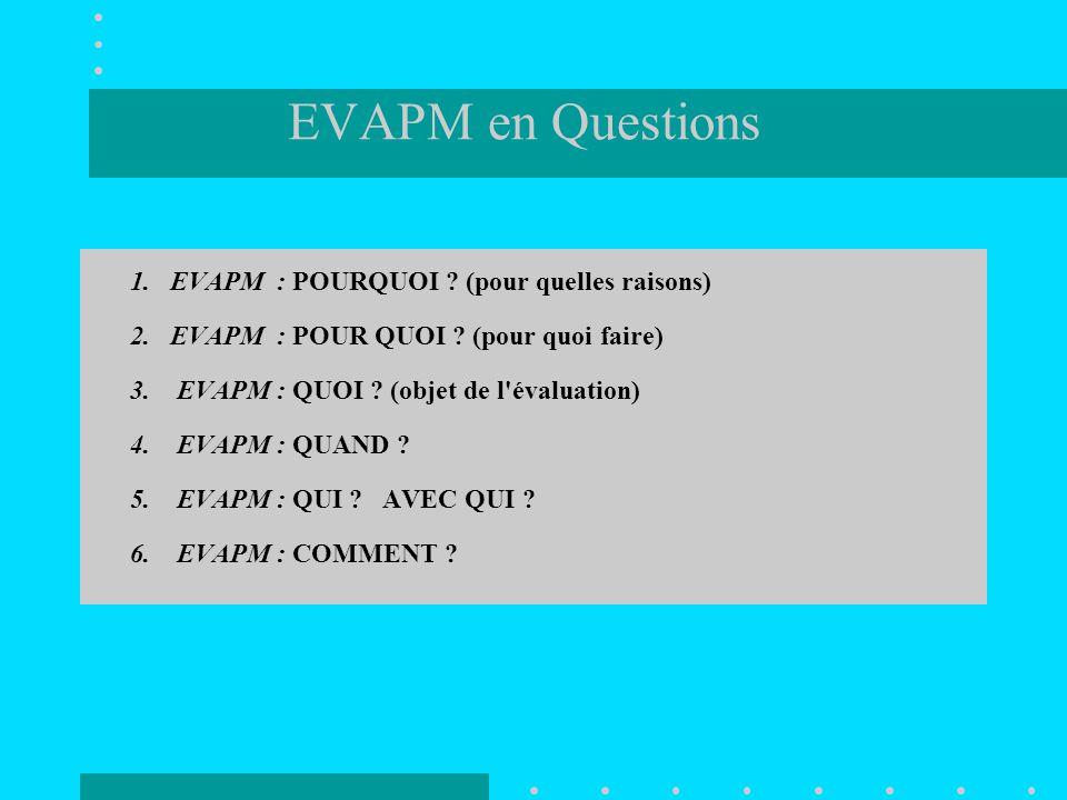 EVAPM en Questions 1.EVAPM : POURQUOI .(pour quelles raisons) 2.EVAPM : POUR QUOI .