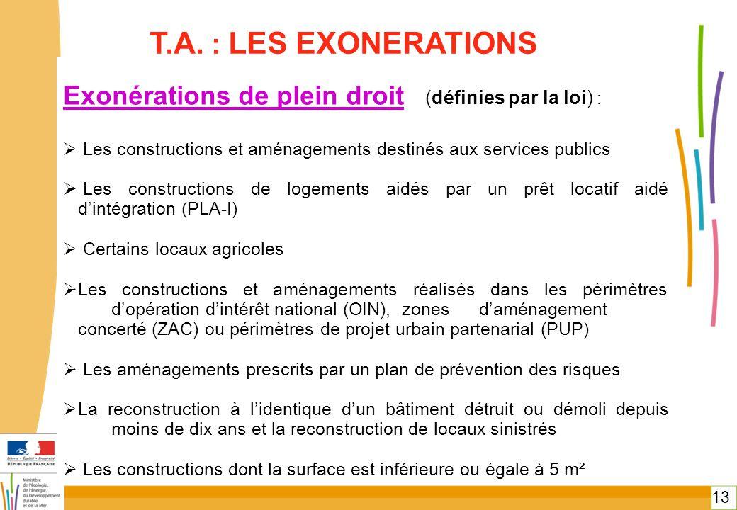 13 Exonérations de plein droit (définies par la loi) :  Les constructions et aménagements destinés aux services publics  Les constructions de logeme