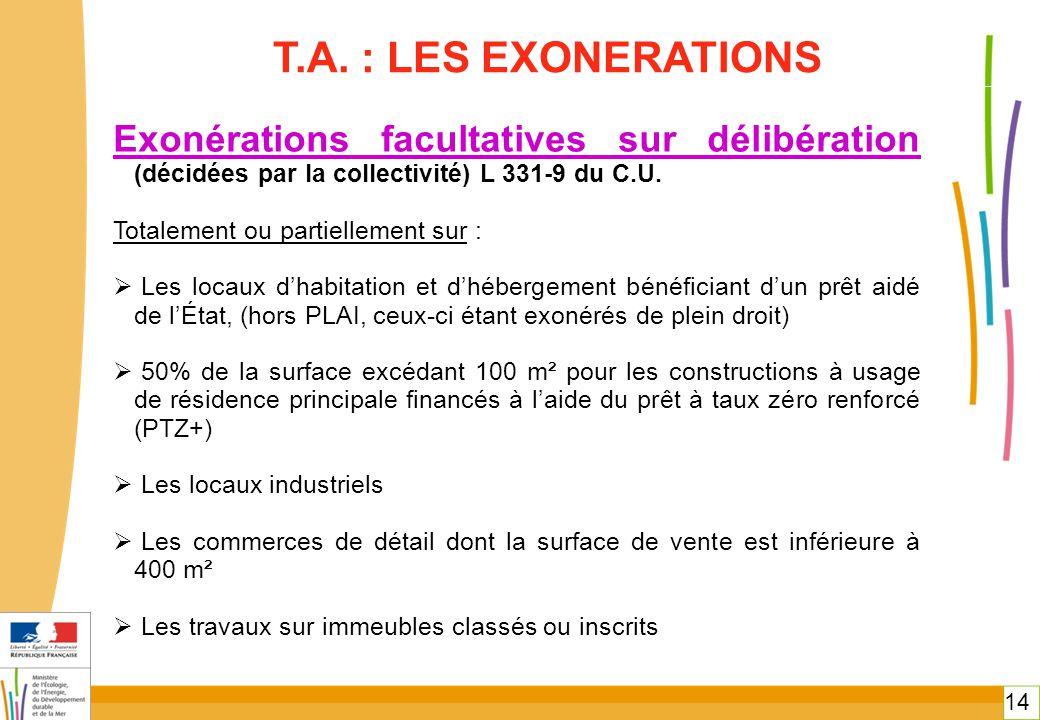 14 T.A. : LES EXONERATIONS Exonérations facultatives sur délibération (décidées par la collectivité) L 331-9 du C.U. Totalement ou partiellement sur :