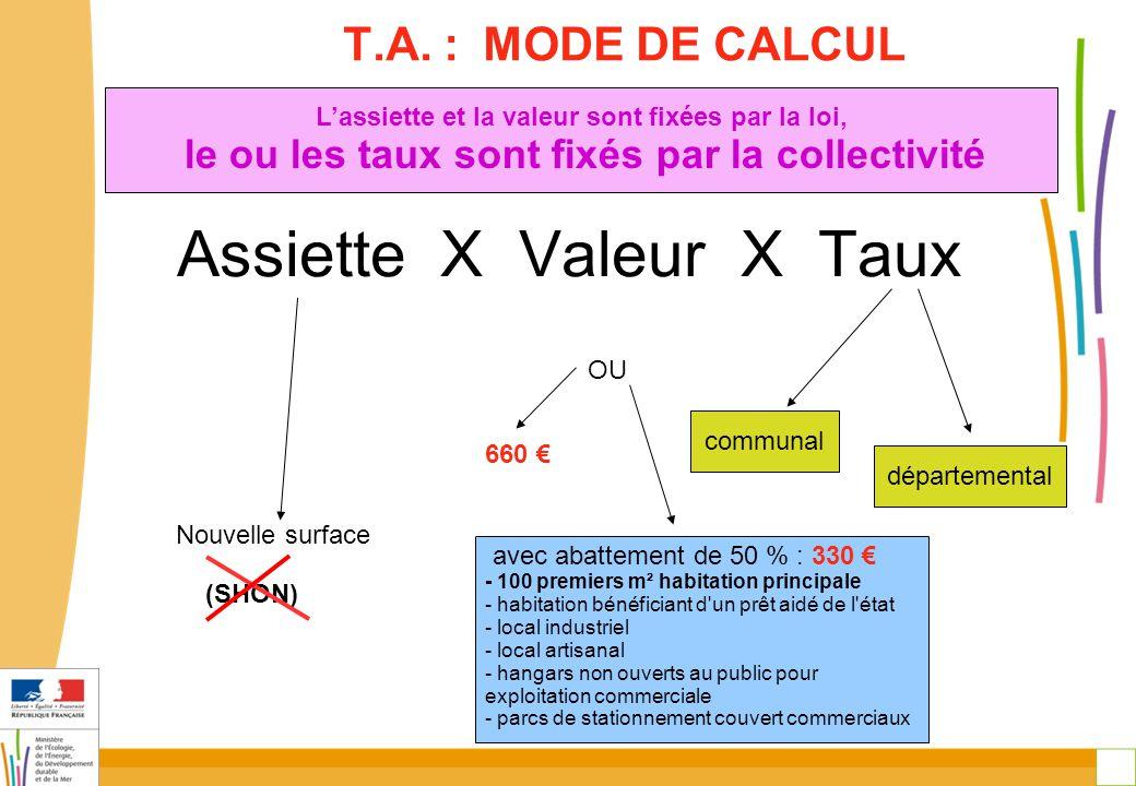 15 T.A. : MODE DE CALCUL Assiette X Valeur X Taux Nouvelle surface (SHON) 660 € OU avec abattement de 50 % : 330 € - 100 premiers m² habitation princi