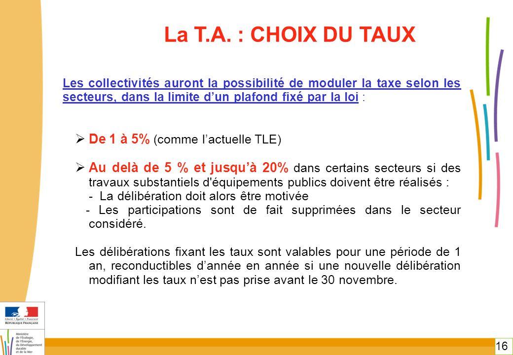 16 Les collectivités auront la possibilité de moduler la taxe selon les secteurs, dans la limite d'un plafond fixé par la loi :  De 1 à 5% (comme l'a