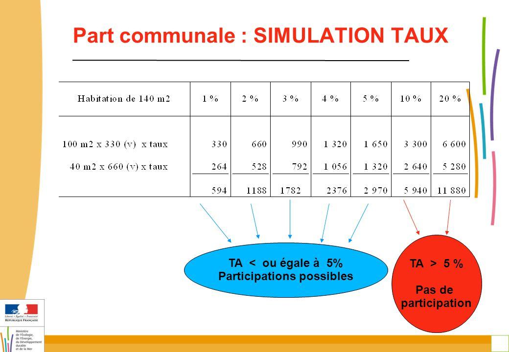 18 Part communale : SIMULATION TAUX TA < ou égale à 5% Participations possibles TA > 5 % Pas de participation