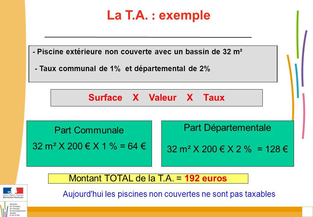 21 - Piscine extérieure non couverte avec un bassin de 32 m² - Taux communal de 1% et départemental de 2% Aujourd hui les piscines non couvertes ne sont pas taxables La T.A.