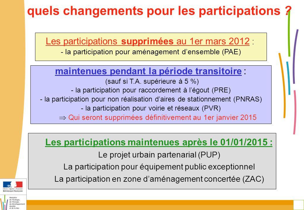 23 quels changements pour les participations ? maintenues pendant la période transitoire : (sauf si T.A. supérieure à 5 %) - la participation pour rac