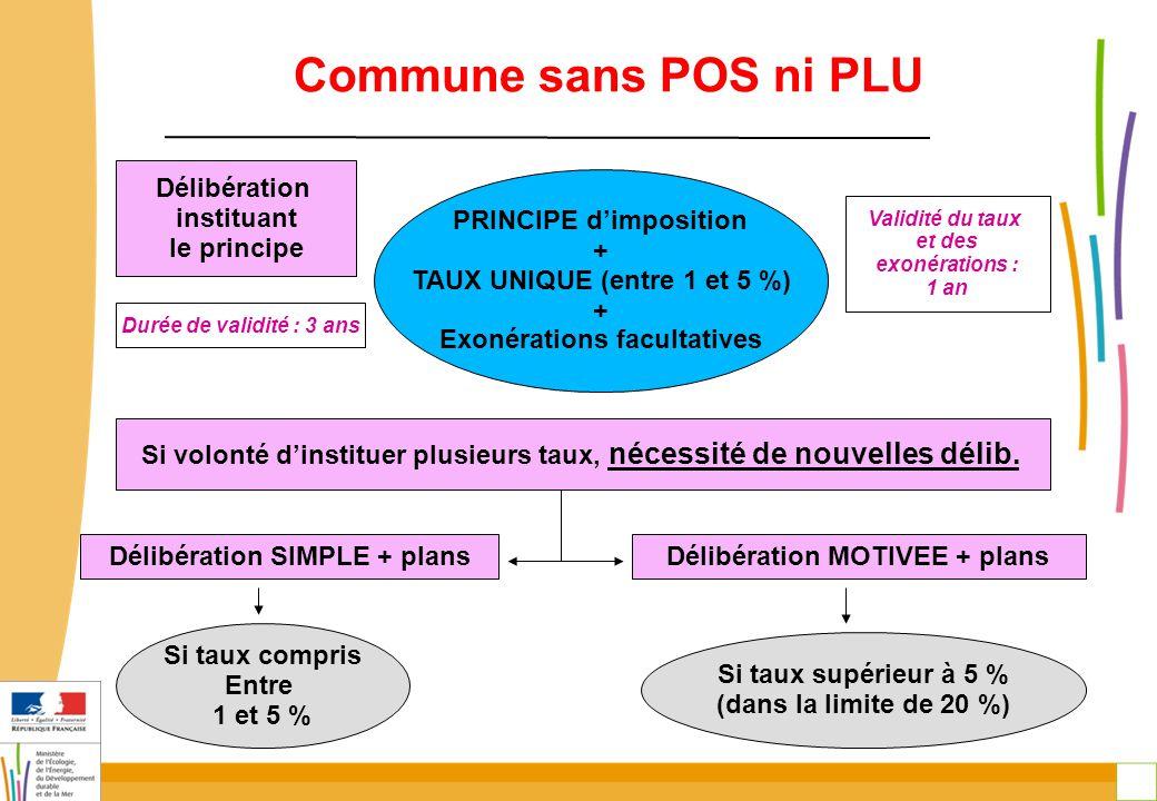 25 Commune sans POS ni PLU Délibération instituant le principe PRINCIPE d'imposition + TAUX UNIQUE (entre 1 et 5 %) + Exonérations facultatives Validi