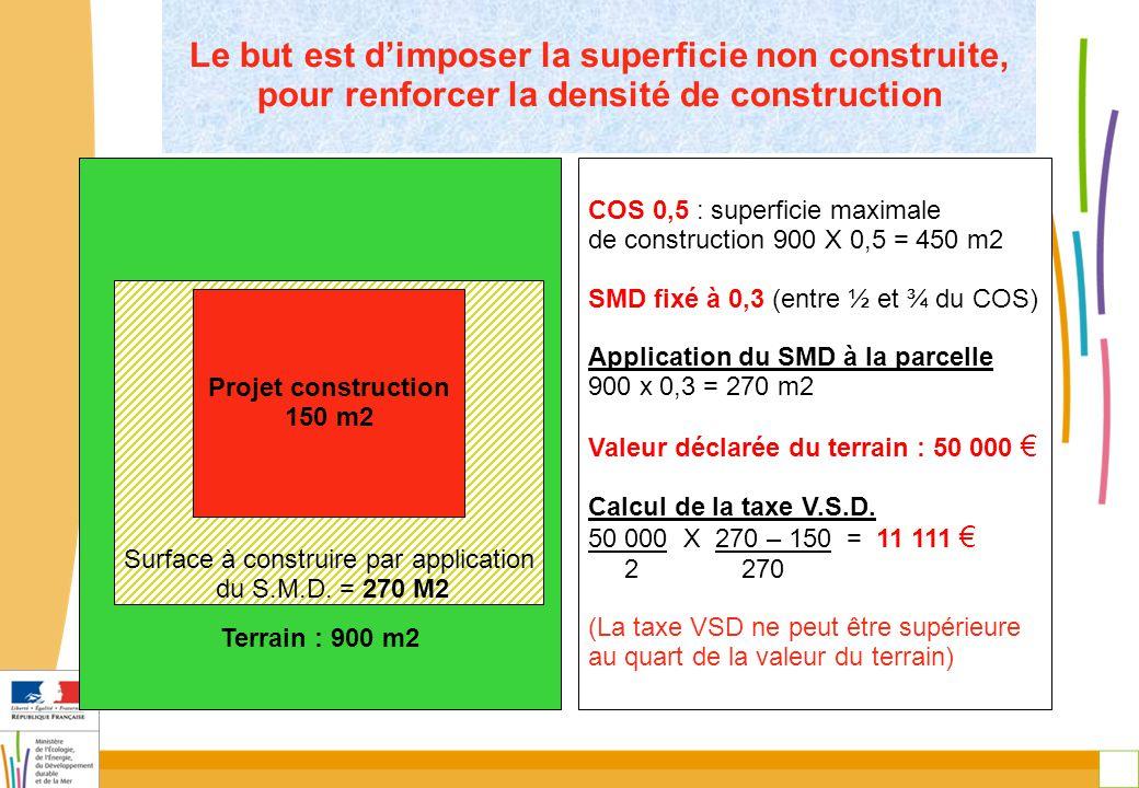 28 Le but est d'imposer la superficie non construite, pour renforcer la densité de construction Terrain : 900 m2 COS 0,5 : superficie maximale de construction 900 X 0,5 = 450 m2 SMD fixé à 0,3 (entre ½ et ¾ du COS) Application du SMD à la parcelle 900 x 0,3 = 270 m2 Valeur déclarée du terrain : 50 000 € Calcul de la taxe V.S.D.