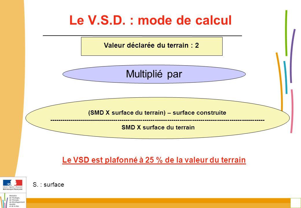 31 Le V.S.D. : mode de calcul Le VSD est plafonné à 25 % de la valeur du terrain S. : surface Multiplié par Valeur déclarée du terrain : 2 (SMD X surf