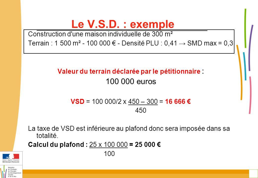 32 Le V.S.D. : exemple Construction d'une maison individuelle de 300 m² Terrain : 1 500 m² - 100 000 € - Densité PLU : 0,41 → SMD max = 0,3 Valeur du