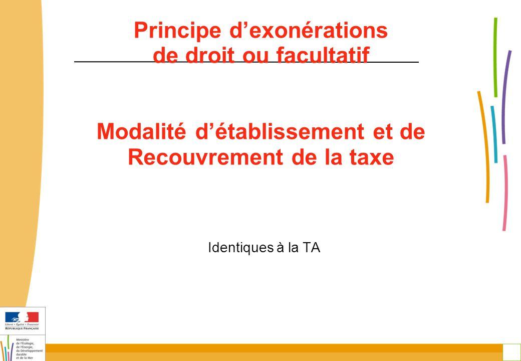 33 Principe d'exonérations de droit ou facultatif Modalité d'établissement et de Recouvrement de la taxe Identiques à la TA